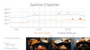 Salmon Graph